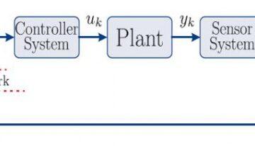 فایل پاورپوینت در رابطه با کنترل مبتنی بر رخداد در سطح ثانویه (22 اسلاید)