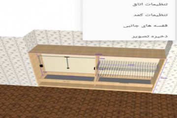 شبیه سازی کمد سه بعدی فارسی