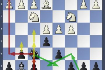 فیلم استادی در شروع بازی،استراتژی وسط بازی و آخر بازی دفاع هندی شاه با تدریس 5 استاد بزرگ برتر دنیای شطرنج!!!