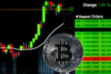 آموزش کامل و تحلیل نمودار های بازار های مالی ( فارکس و ارز دیجیتال)