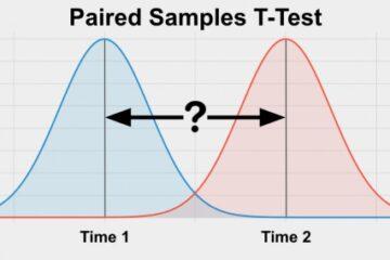 آزمون تی زوجی ( تی وابسته ) در نرم افزار spss- two related samples spss