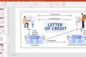 ارائه پاورپوینت و کنفرانس درباره اعتبارات اسنادی  Letter of Credit