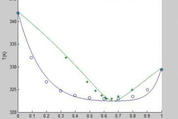 محاسبه دمای نقطه حباب (Bubble temperature) با معادله حالت اس آر کی به روش φ-φ