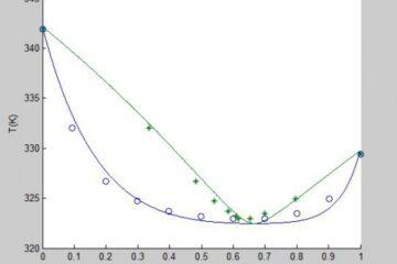 محاسبات دمای نقطه شبنم (Dew temperature) با معادله حالت اس آر کی به روش φ-φ
