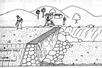 سدهای آب زیرزمینی